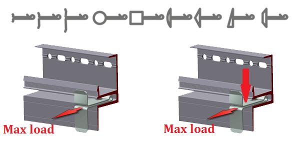 max-min -load